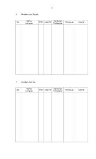 Kelengkapan Dokumen TNI 3