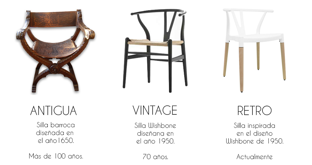 Diferencias entre estilo vintage, retro y antiguo en decoración.