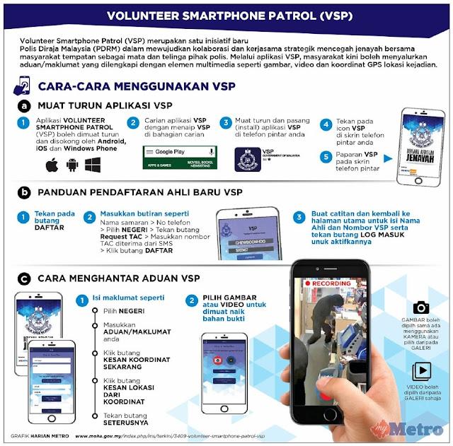 Aplikasi Volunteer Smartphone Patrol VSP balik kampung