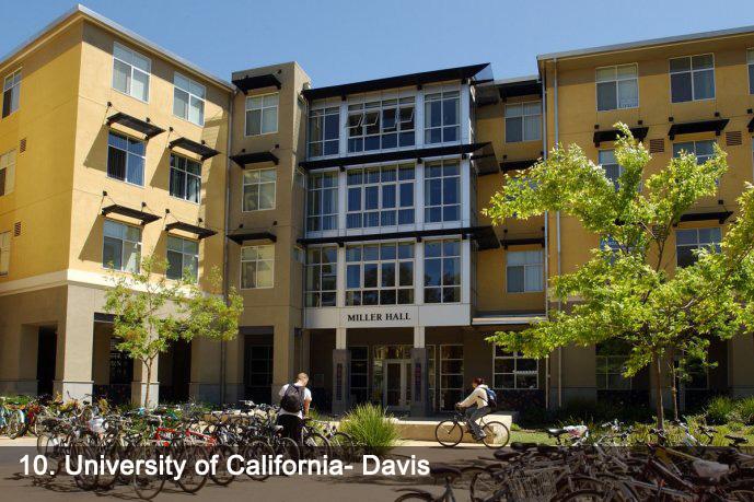 University of california davis dating