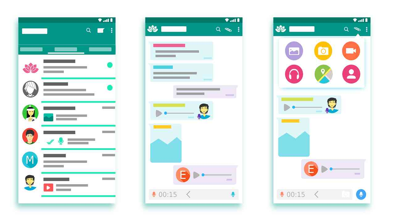 Cara Mengirim Gambar WhatsApp tanpa terkompres full resolusi