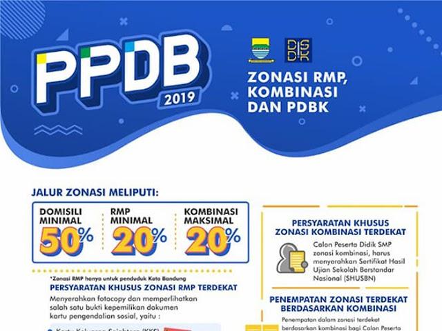 PPDB Kota Bandung 2019: Zonasi RMP, Kombinasi, dan PDBK