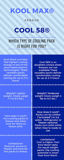 info-graphic comparison of two different types of cooling packs