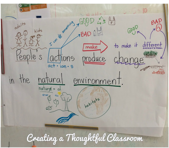 Students predict the central idea of a unit of inquiry. Creating a Thoughtful Classroom