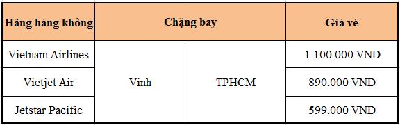 Giá vé máy bay Vinh đi TPHCM