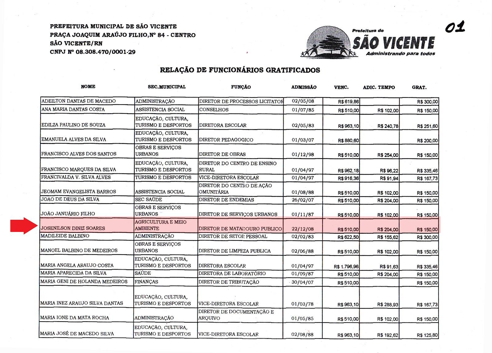Estas publicações abaixo são algumas só referente a este inicio de ano de  2012. PREFEITURA MUNICIPAL DE SÃO VICENTE c896a2193a
