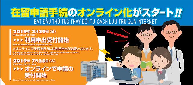 keo dai thay doi tu cach luu tru online quan internet