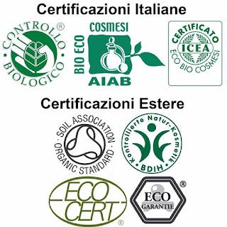 Certificazione dei cosmetici – quali sono