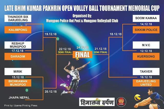 Late Bhim kumar pakhrin open volleyball tournament memorial cup Mungpoo