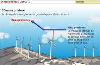 http://www.eitb.eus/multimedia/infografias/energia_eolica/Energia_eolica.swf