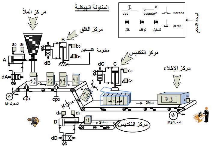 اختبار الفصل الاول هندسة كهربائية 3