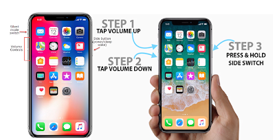 How to Force Reset iPhone in 3 Steps | Miimal