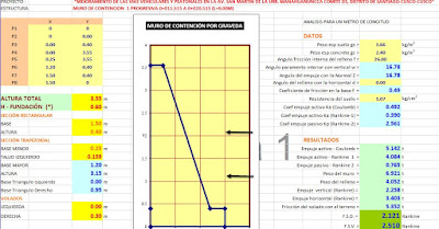 Análisis de estabilidad de Muros de contención de gravedad