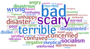 NEGATIVE WORDS IN SSB: TIPS AND EXAMPLES