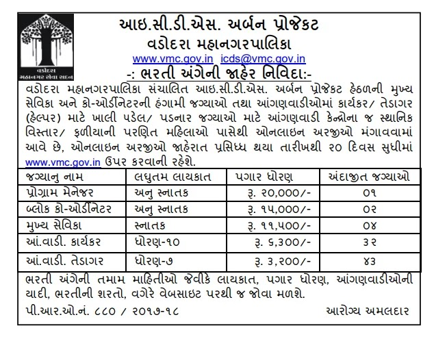 icds-urban-project-vadodara-recruitment