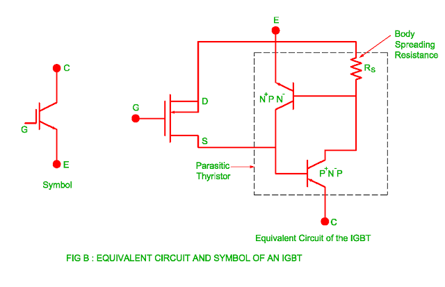 equivalent circuit and symbol of the igbt