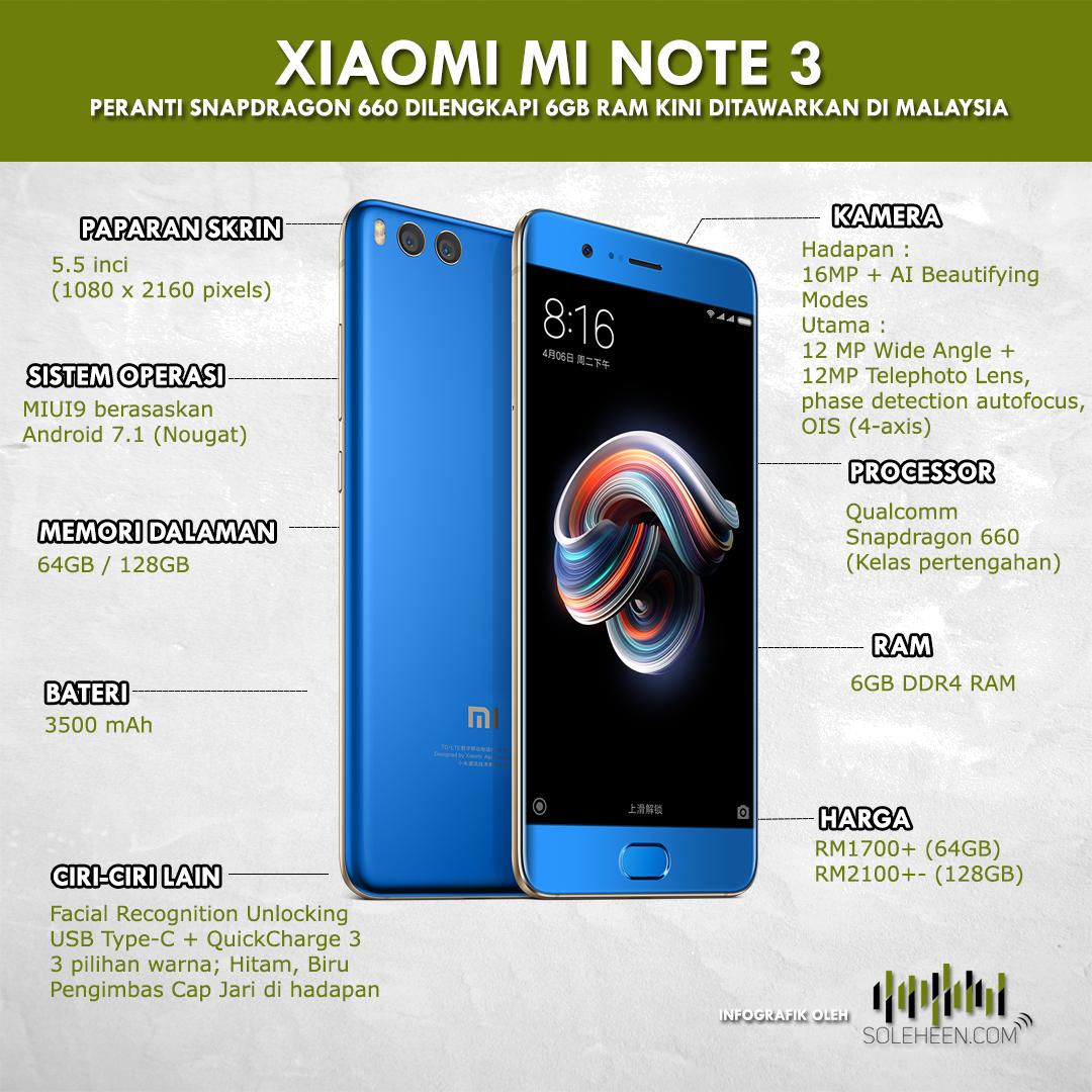 Mi Note 3 Secara Asasnya Merupakan Xiaomi 6 Versi Skrin Lebih Besar Processor Yang Kurang Berkuasa Kamera Sama Namun Dengan Bateri Sedikit