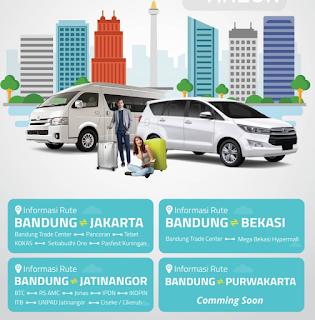 Rute Travel Jakarta Bandung