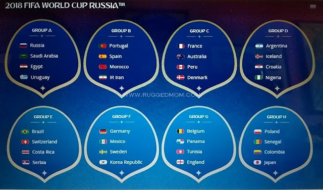 Senarai Lengkap Pemain 2018 FIFA World Cup Russia (List of Players)