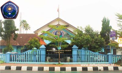 Daftar Fakultas dan Program Studi UMMI Universitas Muhammadiyah Sukabumi