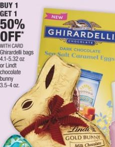 CVS Easter Candy deals