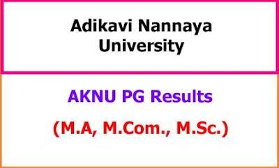 AKNU PG Results 2021