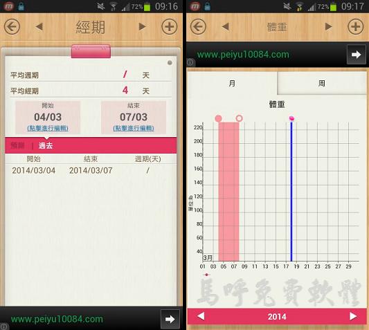 小月曆 - 女性日記 APK/ APP 下載,月經週期計算(經期)、排卵日受孕期計算追蹤軟體