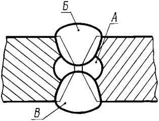 ГОСТ 2.312-72 ЕСКД. Условные изображения и обозначения швов сварных соединений. Черт. 3