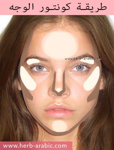 طريقة كونتور الوجه