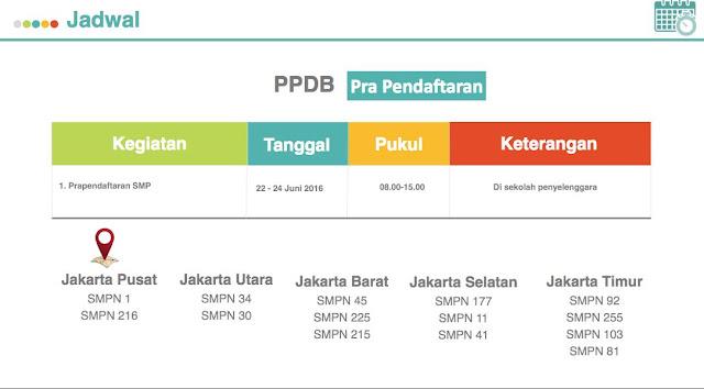 Beginilah Cara dan Rasanya Ikut PPDB Online SMPN DKI