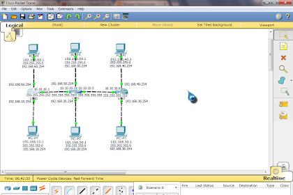 Simulasi Jaringan 3 router 6 PC