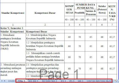 Aplikasi KKM Kurikulum 2013 SMP/MTS Excel