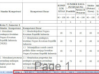 Contoh Format KKM Kurikulum 2013 SMA/SMK Dengan Excel