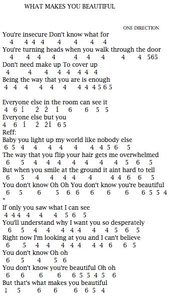Not Pianika Lagu On My Way : pianika, Makes, Beautiful, Direction)