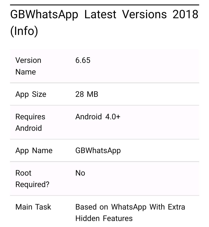GBWhatsApp Latest Version Apk Free Download - GbWhatsapp