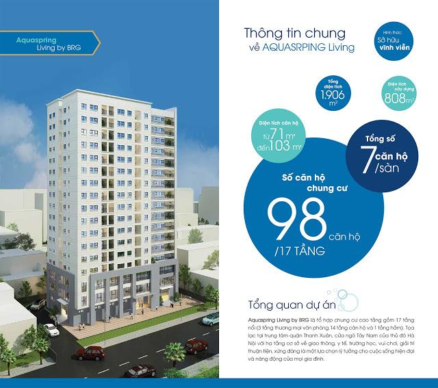 Chung cư Aqua Spring Nguyễn Huy Tưởng