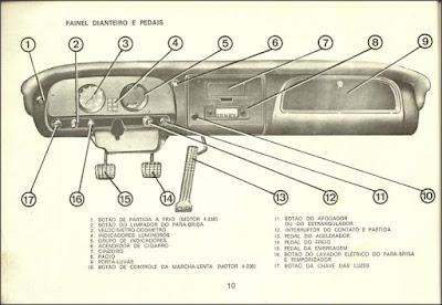 Manual do proprietário Chevrolet C10,D10 e Veraneio