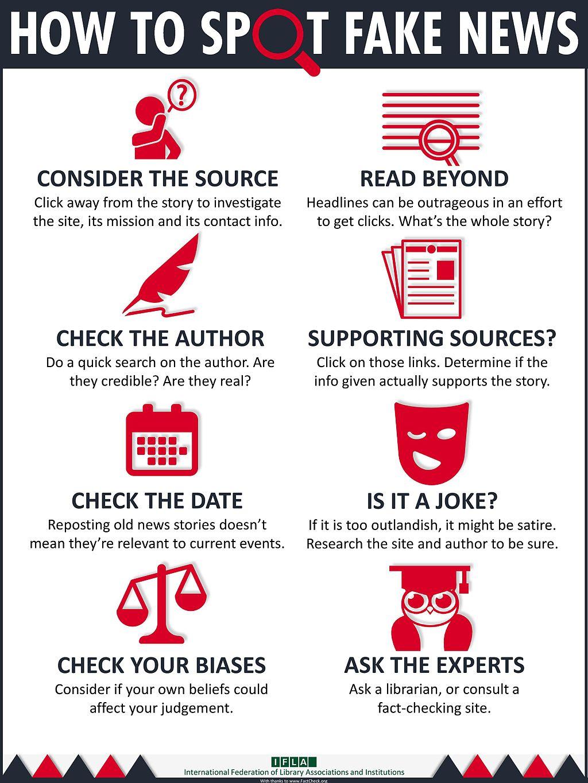 Fake News Developing Digital Literacy Interactive