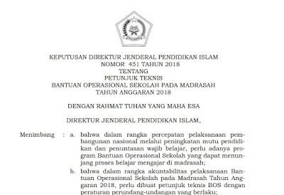 Juknis BOS Madrasah 2018