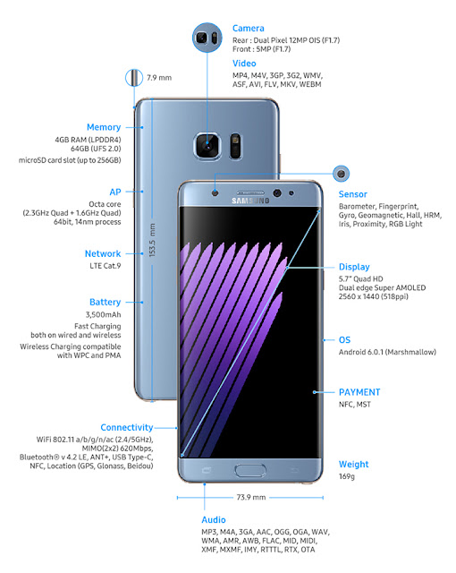 Samsung Announces the Galaxy Note 7 With Iris Scanner