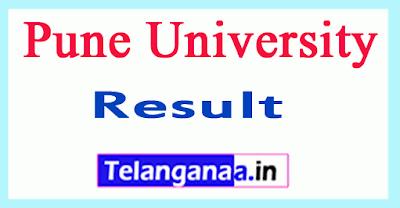 Pune University UG PG Result