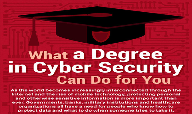What a Degree in Cyber Security Can Do For You