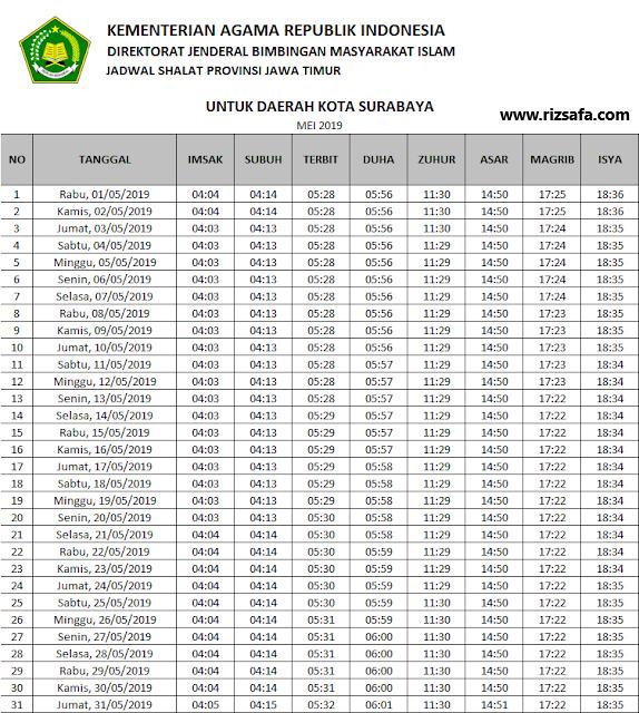 Jadwal Imsakiyah Wilayah Kota Surabaya Ramadhan 1440 H ...