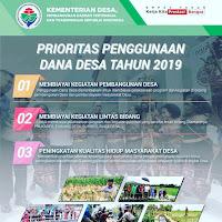 permendes PDTT no. 16 tahun 2018 tentang prioritas penggunaan dana desa 2019
