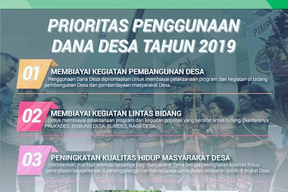 PERATURAN MENTERI DESA TENTANG PRIORITAS PENGGUNAAN DANA DESA TAHUN 2019