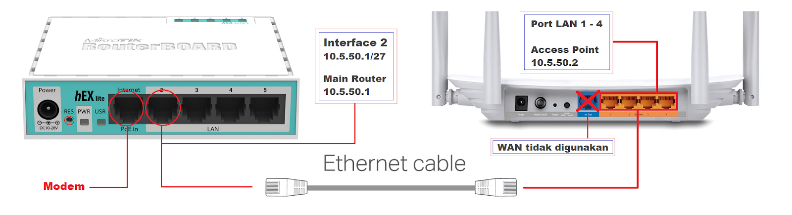 Cara Mengkonfigurasi Router TP-LINK Archer C50 sebagai