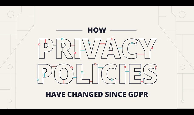 How Privacy Policies Have Changed Since GDPR