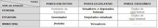 Exercício 2d 8º ano 1º bimestre | www.professorjunioronline.com