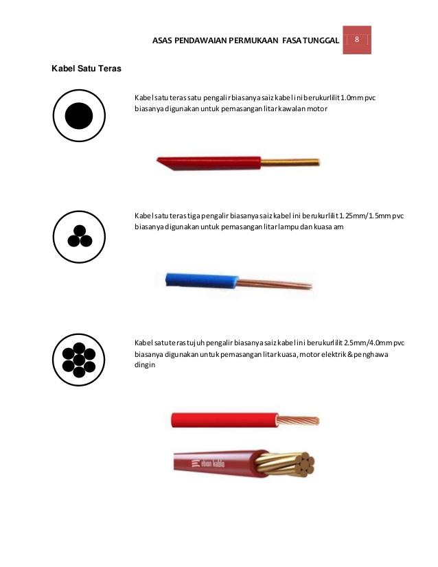 Jenis kabel untuk pendawaian permukaan                Kabel-kabel yang digunakan mestilah daripada jenis bersalut ini adalah kerana kabel yang dipasang secara sistem permukaan akan terdedah kepada keadaan sekeliling dan kerosakan mekanikal