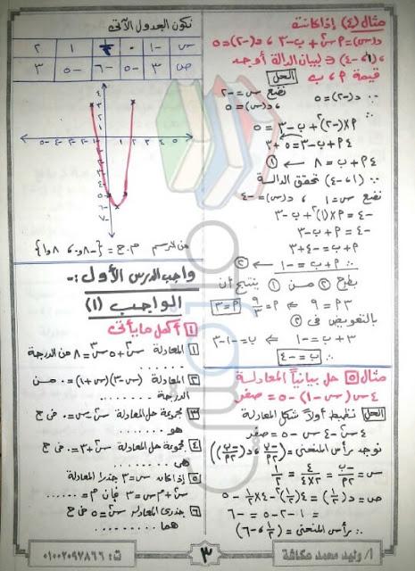 ملزمة جبر وحساب مثلثات للصف الاول الثانوى الترم الاول